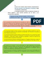 Tarea 6, Legislacion Monetaria y Financiera 16-08-2019.docx