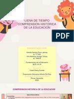 LINEA DE TIEMPO HISTORIA DE LA EDUCACION
