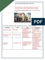 LIVY - LAS REVOLUCIONES BURGUESAS DEL SIGLO  XVIII (1).docx