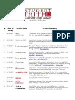 Student Faith Facilitator Session Summary