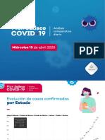Covid_19 Análisis comparativo diario_Miércoles15