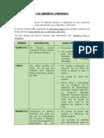 LOS GÉNEROS LITERARIOS 7mo