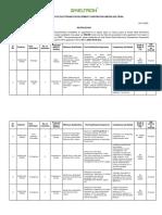 keltron-notification.pdf