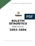 Aspectos relevantes de la pena capital en Guatemala