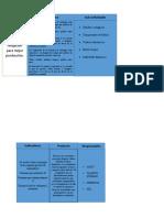 TIEMPO-DE-RELAJACION medicina preventiva.docx