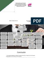 Mapa Conceptual Conceptos Relacionados con las Finanzas Fundamentos Económicos
