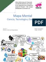 Mapa Mental Argumentativo  Ciencia Tecnología y Sociedad
