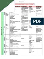 proprietes_utilisations_des_fibres.pdf