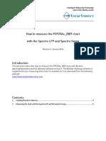 How-to-measure-P2P25Xa