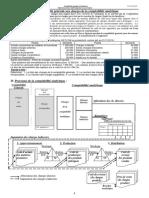 2 3IIR Comptabilité AnalytiqueSupport 2