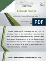 Tarea Formativa, Línea de tiempo, Monica Montenegro, Sección 2.pptx