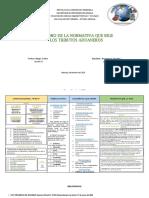 2 EVAL ADUANA JHOPSEMAR GONZALEZ F1.pdf