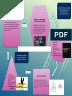 actividad 7 Desarrollo Economico Colombiano.pptx