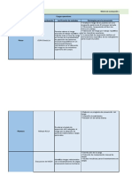 matriz de evaluacion de pustos de trabajo.xlsx