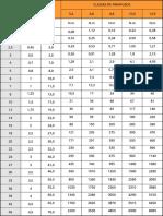 tabela_parafusos