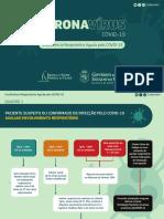 Protocolo Insuficiência Resp Aguda (Quadros 1 e 02).pdf