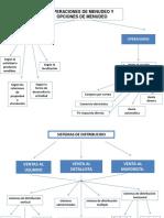mapas conceptual distribucion y logistica