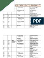 proiectare L1franceza cl 5 sem II.docx