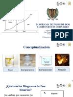 Diagrama De Fases De Dos Componentes.pptx