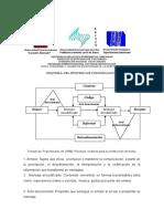 proceso-comunicacion-s2