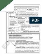 ESQUEMA - Ley 39-2015 Disposiciones