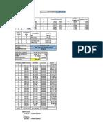 Actividad evaluativa Eje 2 - Informatica aplicada