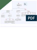 MAPA CONCEPTUAL- MICROECONOMIA Y MACROECONOMIA.pdf