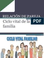 ciclo vital de la familia.pptx