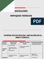 FLACSO Teorías1