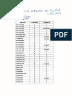 Maletines entregados a Operaciones Electorales