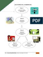 cours_projet_prof-gestion_dekkiche(1)