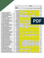 SEGUIMIENTO OCTUBRE COVID 19 SEC. GOBIERNO.pdf