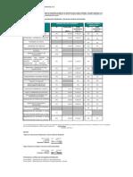 tabla para retenciones islr