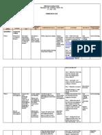 Grade-7-TLE-CUrriculum-Map - Copy