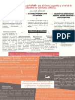 DelaLuzVanessa-Organizadoresgraficos- Unidad 2-DesarrolloSostenibley Educación