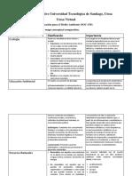Judit Jiménez Mapa Comparativo - S4.pdf