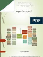 Mapa Conceptual Filosofía