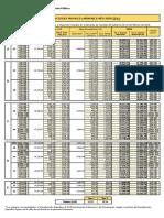 tablas_retribuciones_laborales_admon_general_2020.xlsx