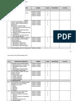 1. Instrumen Pembelajaran Smk.docx