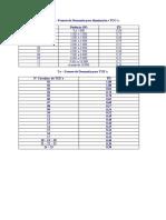 Tabelas de dimensionamentos.docx