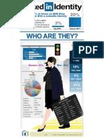 LinkedIn Info Graphics 2011 North America