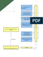 mapa conceptual evaluación psicologica