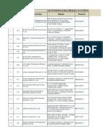 Brokers List as on 23-10-2020 (1)