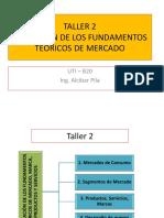 T2 APLICACIÓN DE LOS FUNDAMENTOS TEÓRICOS