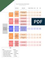 Copy of Countermeasure Matrix Example