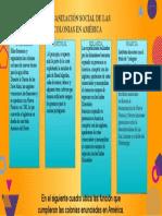 ORGANIZACIÓN SOCIAL DE LAS COLONIAS EN AMÉRICA