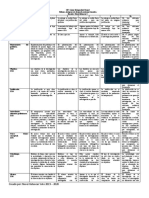 Rubri. ANTEPRO 2 Nueva SIP (1)