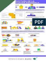 Infografía_1_ESTRUCTURA_CE_Gurú