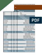 Libro de Trabajo CCPET - Ingresos y Gastos con ambitos (1).xlsx