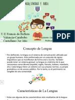 Castellano - Lengua, Lenguaje y Habla Carlos Carías 3er Año.pptx
